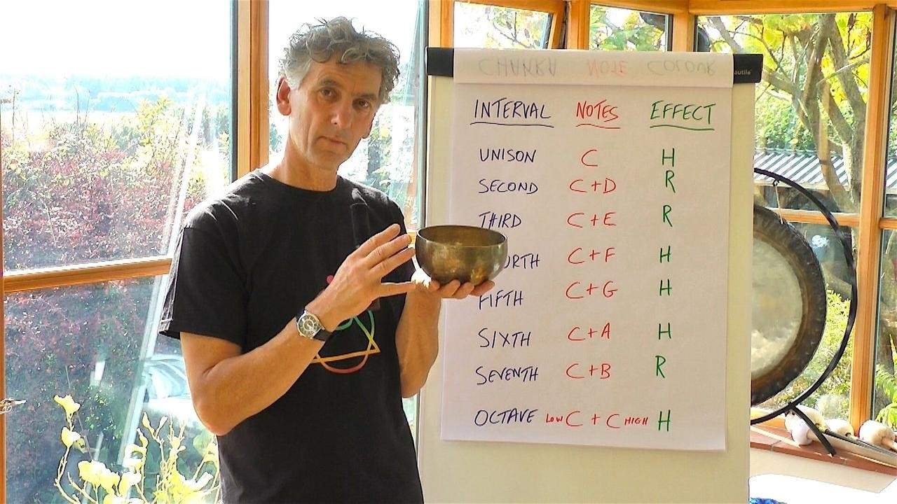Short Sound Healing Course: How to Heal With Fibonacci Tuning Forks