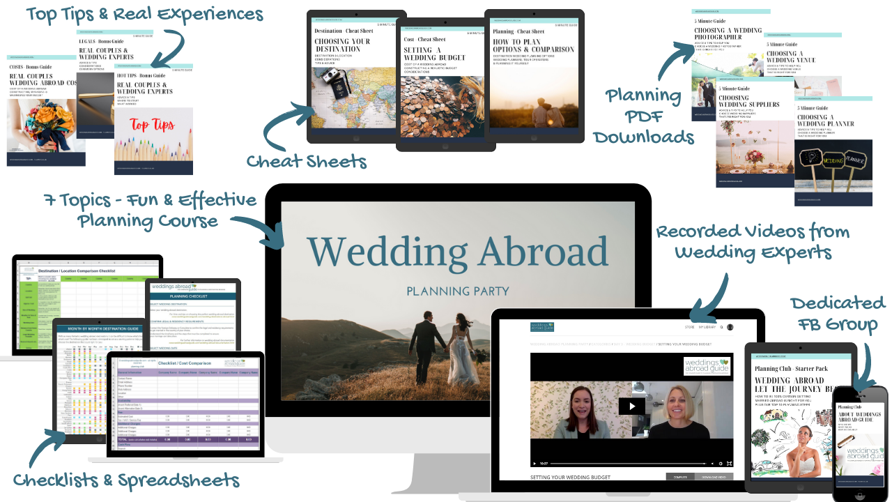 Wedding Abroad Planning Party