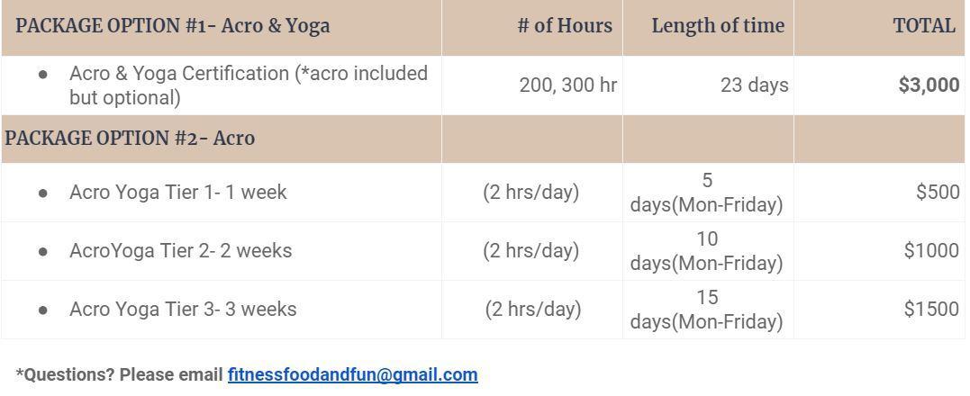 Get Loved Up Yoga Teacher Training