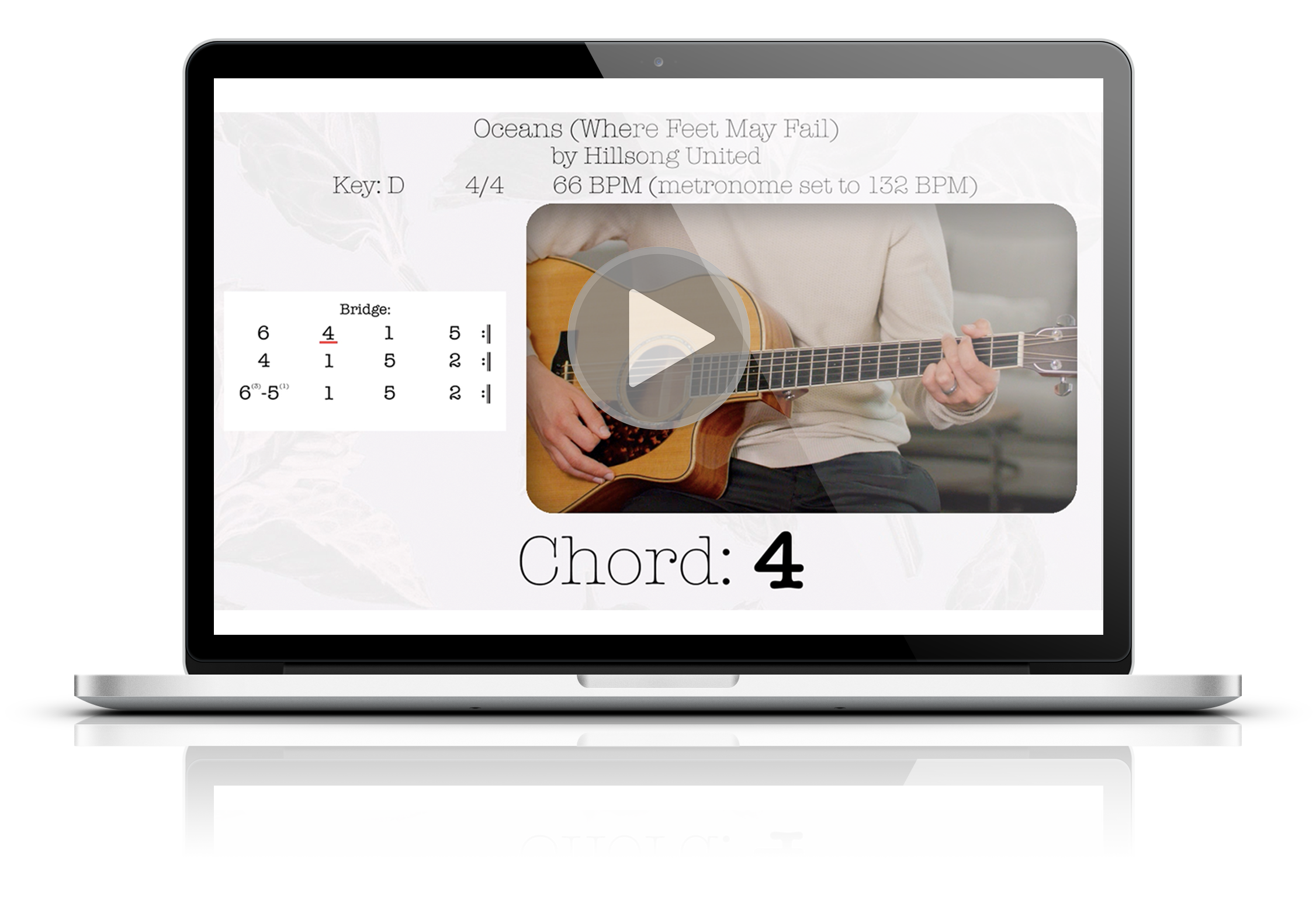 Rooted Music Onlines Beginner Online Guitar Course