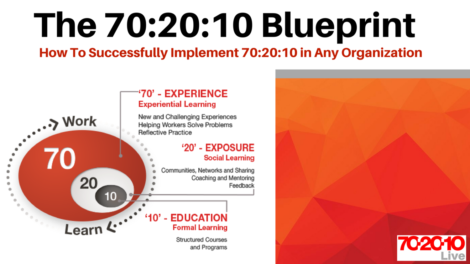 702010 blueprint tools resources videos 702010 case studies unlock superior 702010 results in your organization malvernweather Images