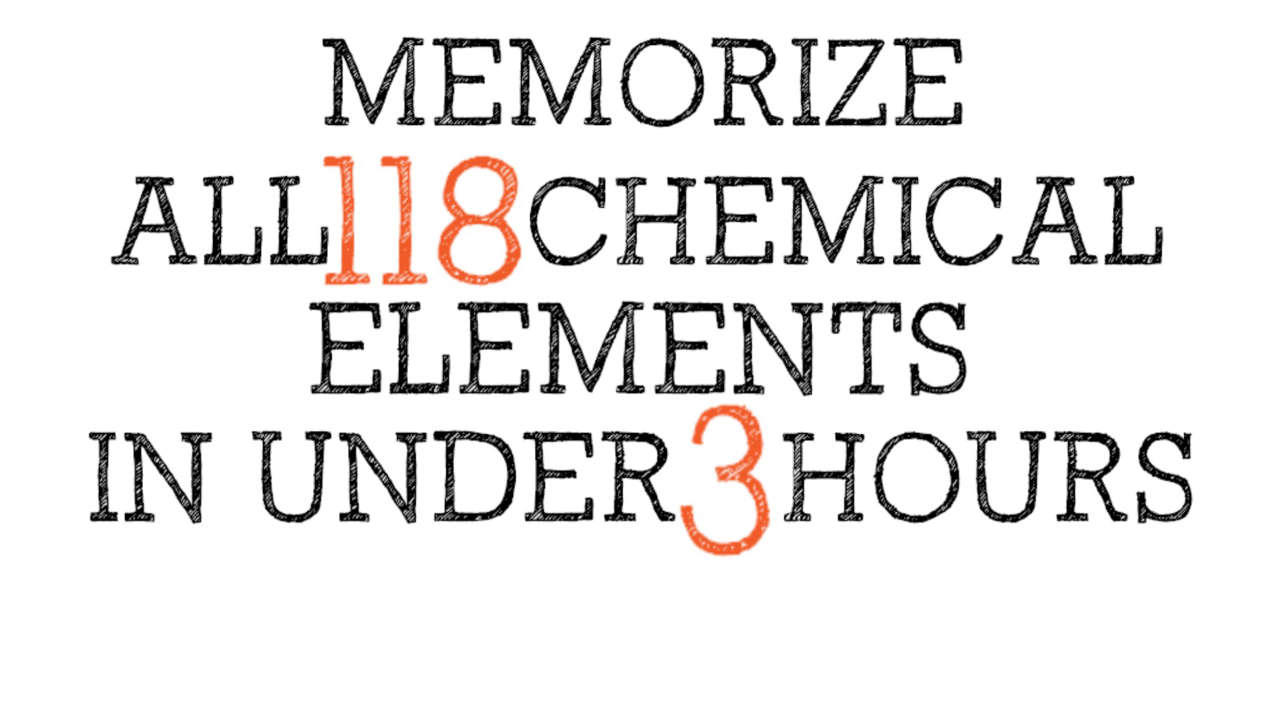 How to memorize the periodic table 10x faster how to memorize the periodic table urtaz Image collections