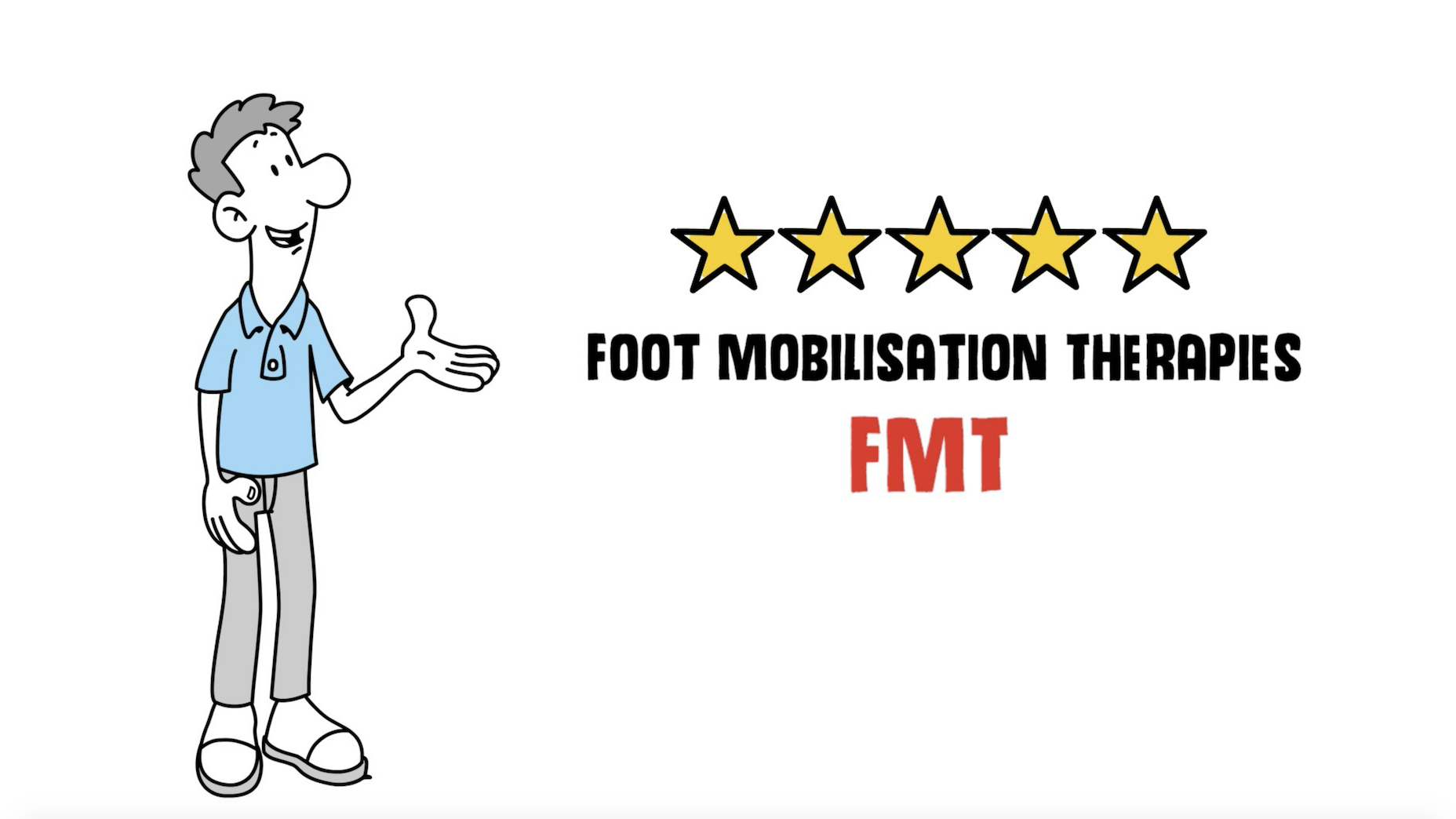 Click The Button Below For FREE FMT Quiz Discover If Is A Good Fit You And Your Clinic