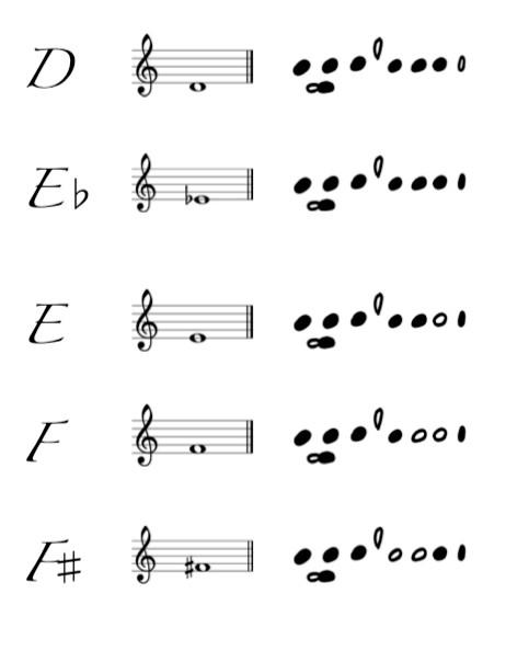 Free Easy To Read Flute Fingering Chart
