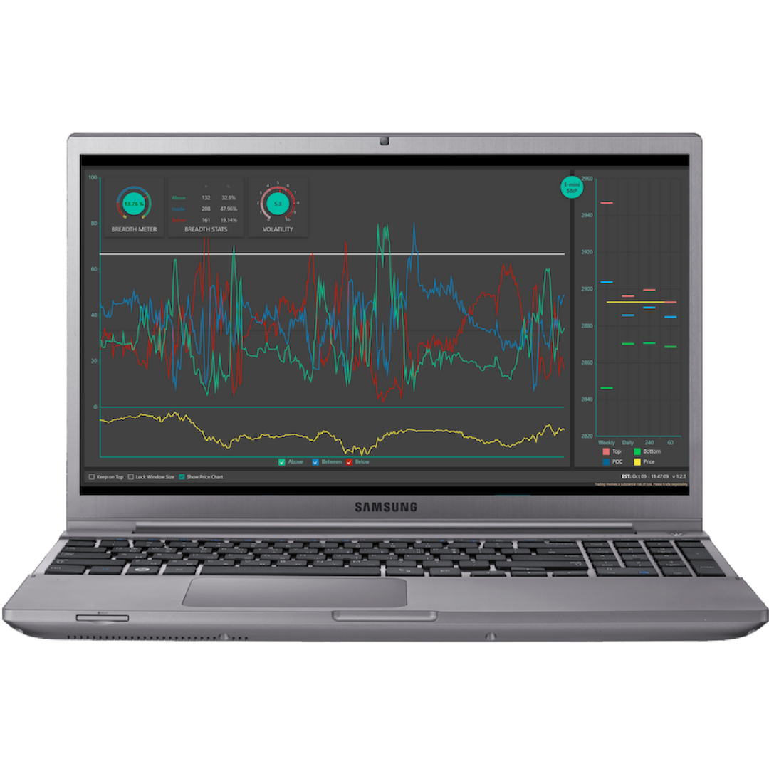 TAS Market Profile | Learn Trade Grow