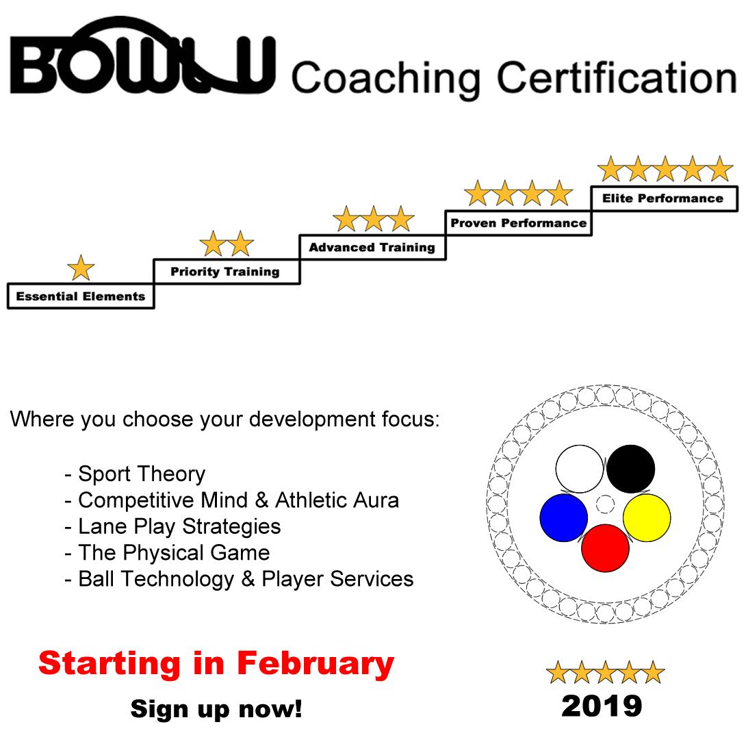 bowling lane diagram for coaching best wiring librarybowling lane diagram for coaching