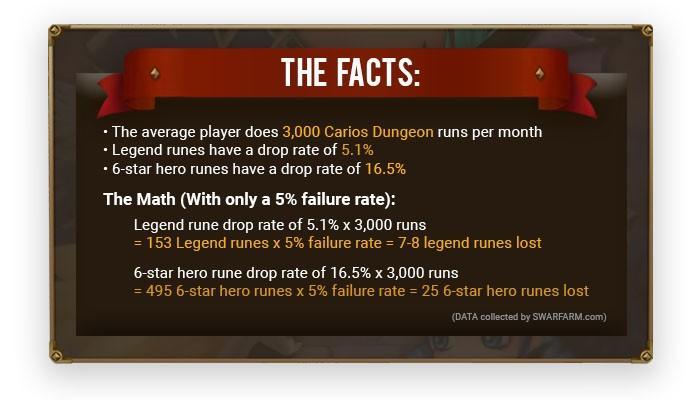 Summoners War Rune Farming Guide (Get More Legend Runes) - SWMasters